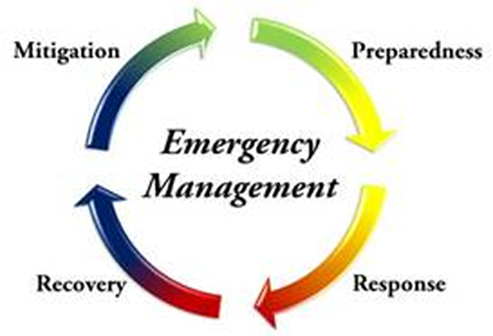 EMERGENCY MANAGEMENT - Emergency Management